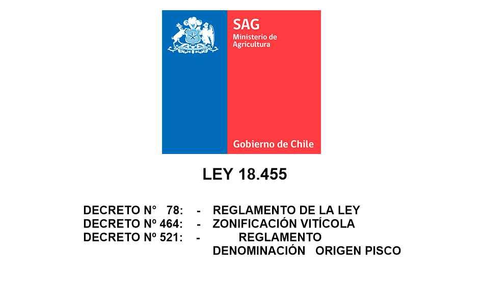 Ley 18.455
