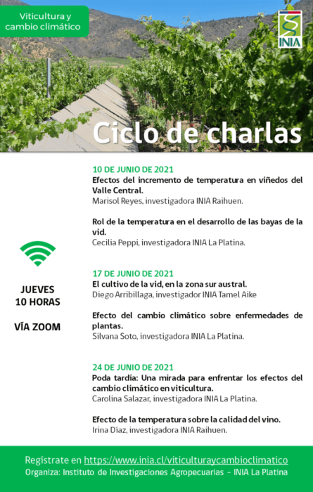 Ciclo de charlas en Viticultura y Cambio Climático INIA