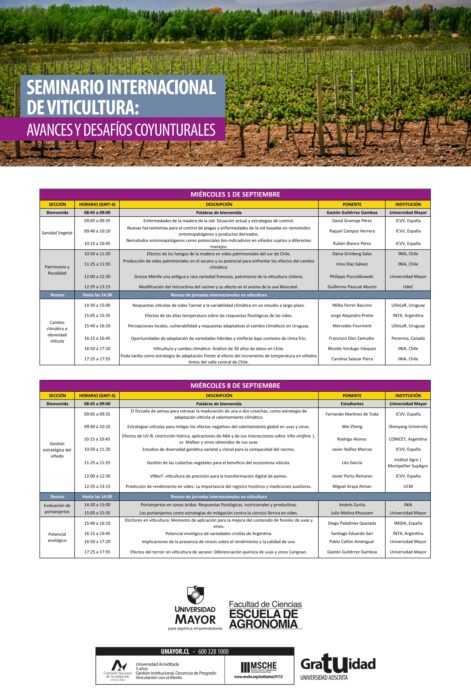 Seminario Internacional de Viticultura: Avances y Desafíos Coyunturales